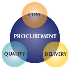 IT equipment procurement